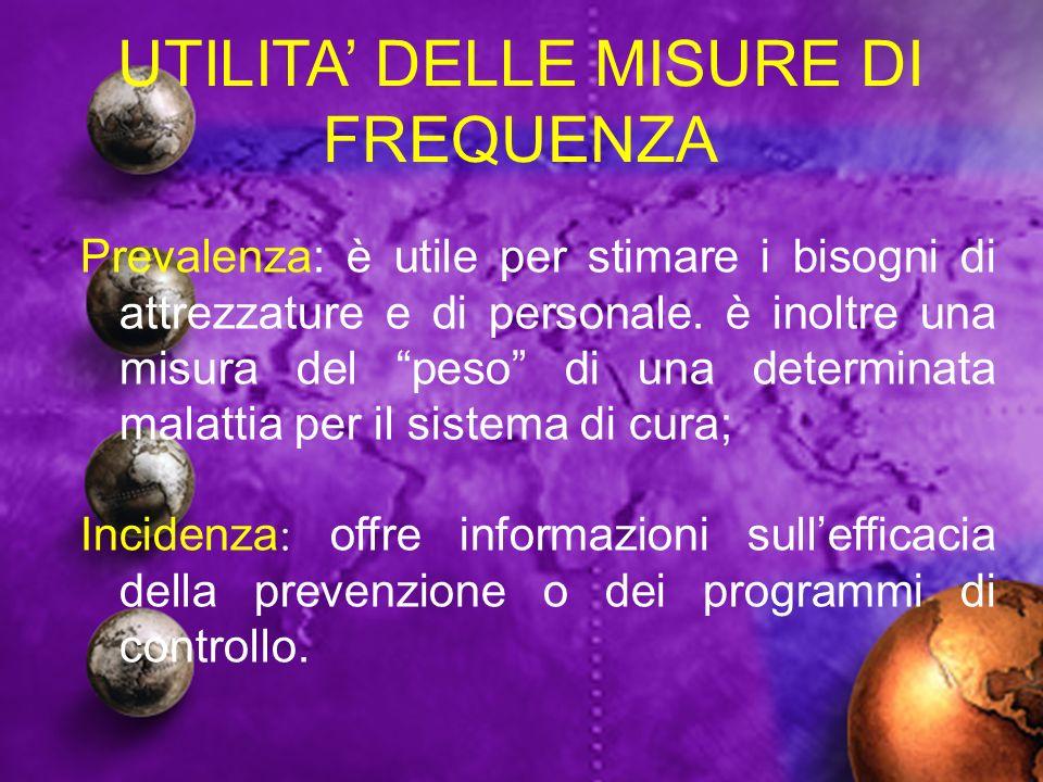 UTILITA' DELLE MISURE DI FREQUENZA