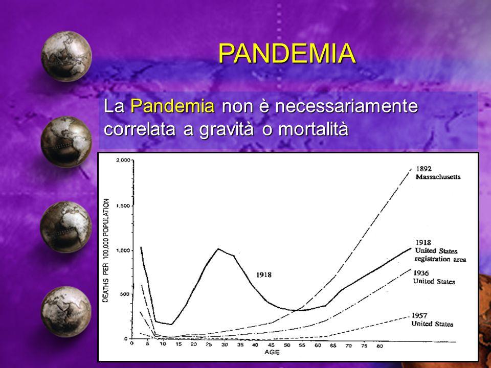 PANDEMIA La Pandemia non è necessariamente correlata a gravità o mortalità