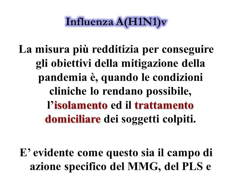 Influenza A(H1N1)v