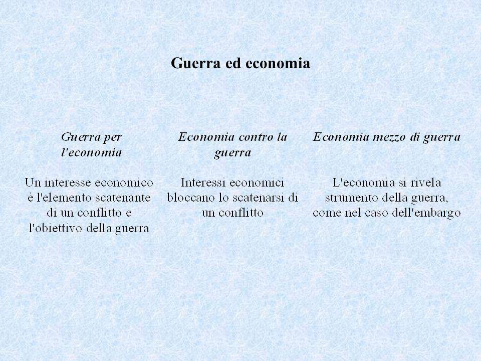 Guerra ed economia