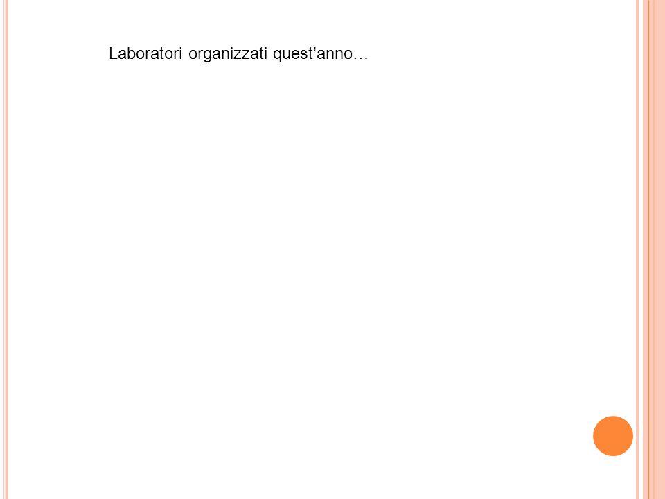 Laboratori organizzati quest'anno…
