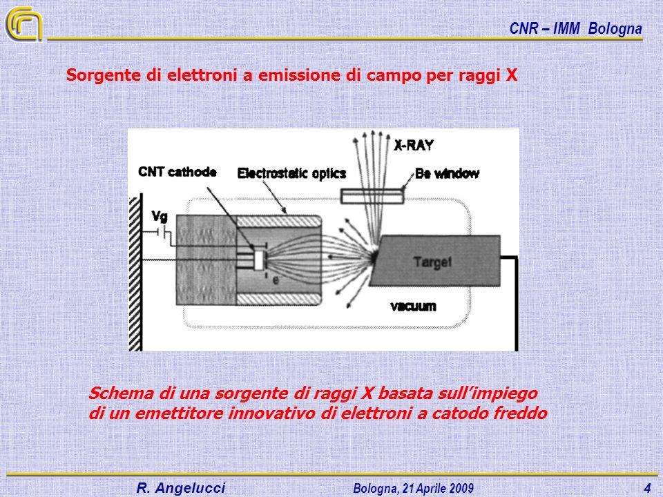 Sorgente di elettroni a emissione di campo per raggi X