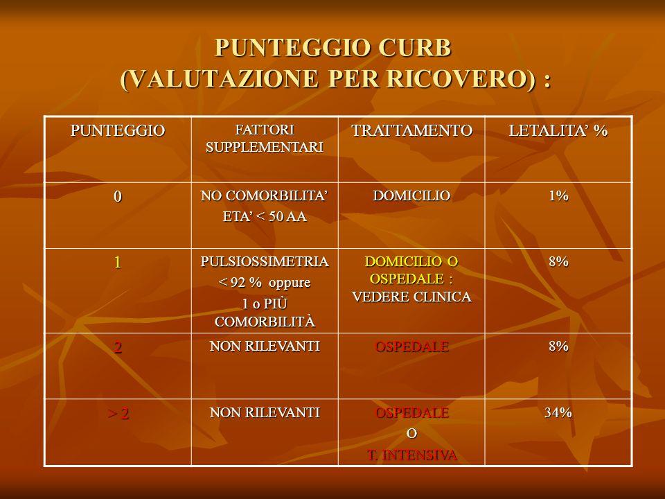 PUNTEGGIO CURB (VALUTAZIONE PER RICOVERO) :