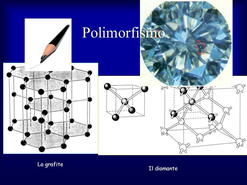 Polimorfismo La grafite Il diamante