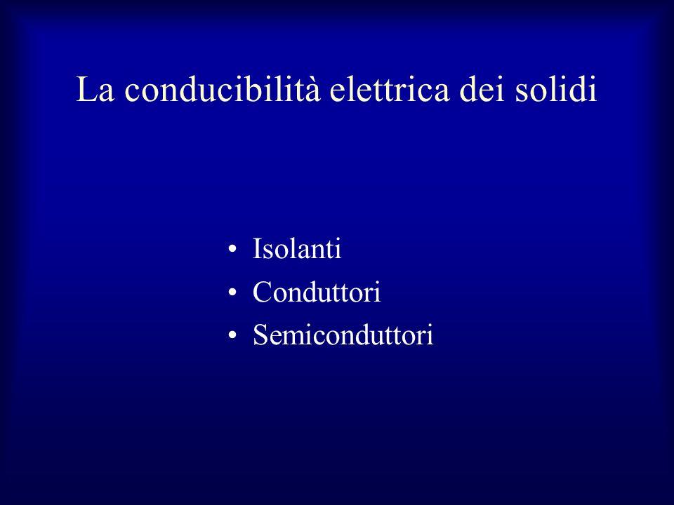 La conducibilità elettrica dei solidi