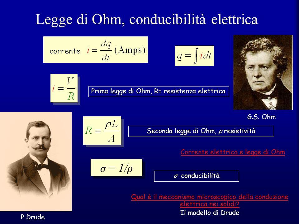 Legge di Ohm, conducibilità elettrica