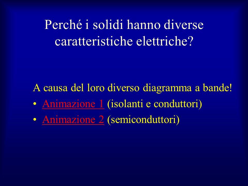 Perché i solidi hanno diverse caratteristiche elettriche