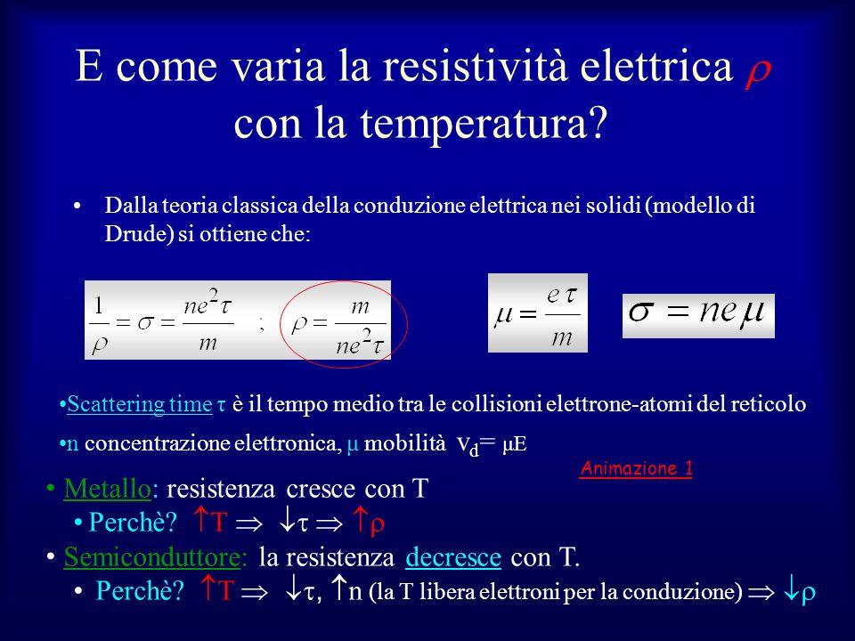 E come varia la resistività elettrica r con la temperatura