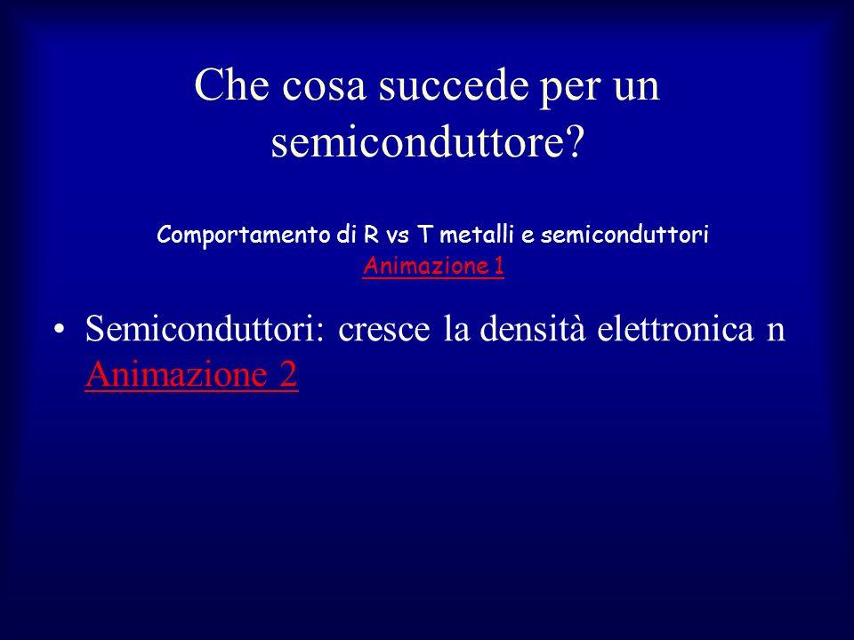 Che cosa succede per un semiconduttore