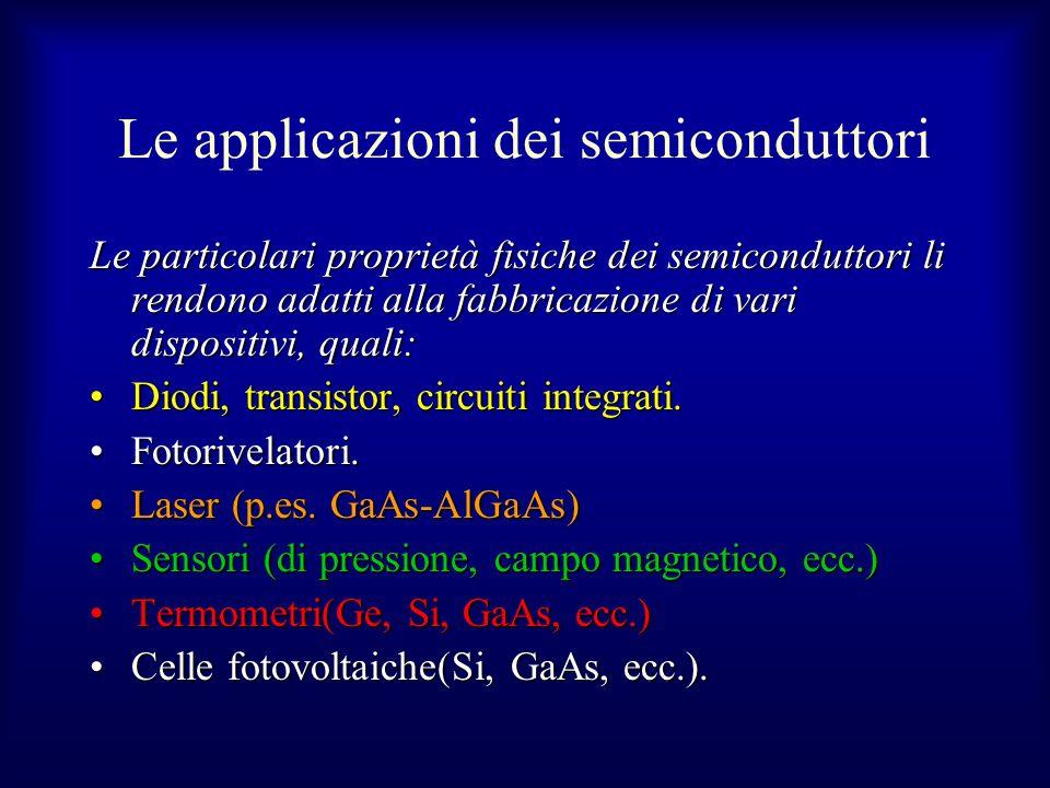 Le applicazioni dei semiconduttori