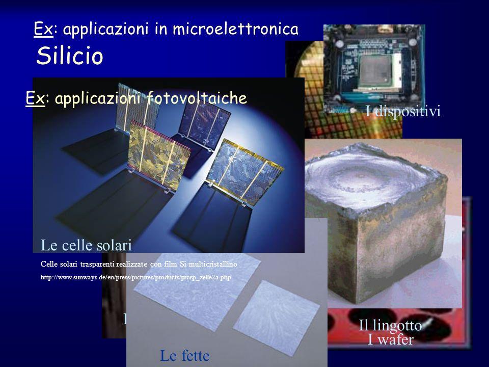 Silicio Ex: applicazioni in microelettronica