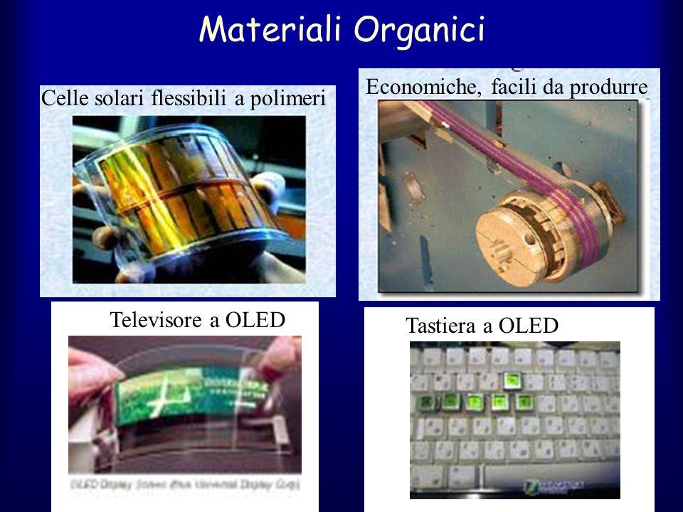Materiali Organici Economiche, facili da produrre