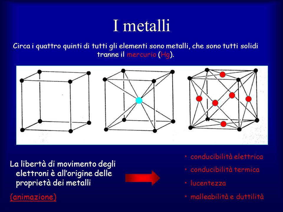 I metalli Circa i quattro quinti di tutti gli elementi sono metalli, che sono tutti solidi tranne il mercurio (Hg).