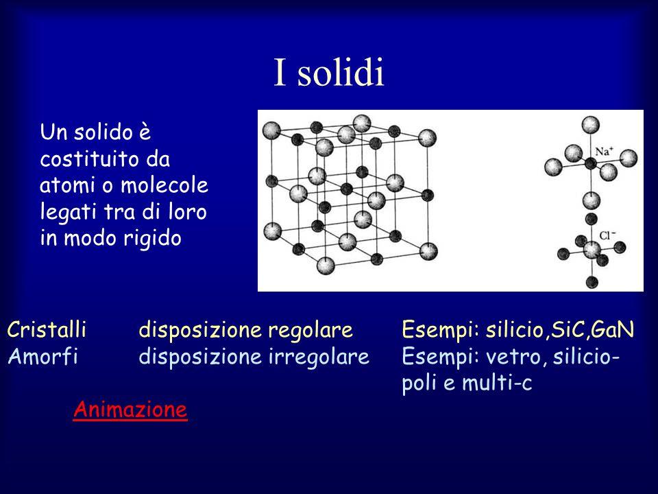 I solidi Un solido è costituito da atomi o molecole legati tra di loro in modo rigido. Cristalli disposizione regolare Esempi: silicio,SiC,GaN.