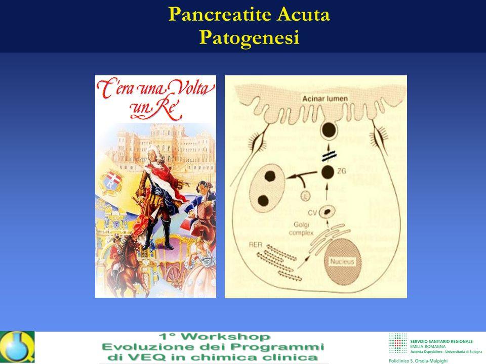 Pancreatite Acuta Patogenesi