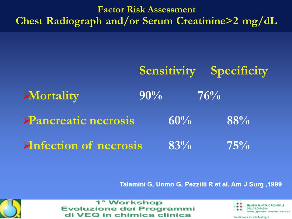 Sensitivity Specificity Mortality 90% 76% Pancreatic necrosis 60% 88%