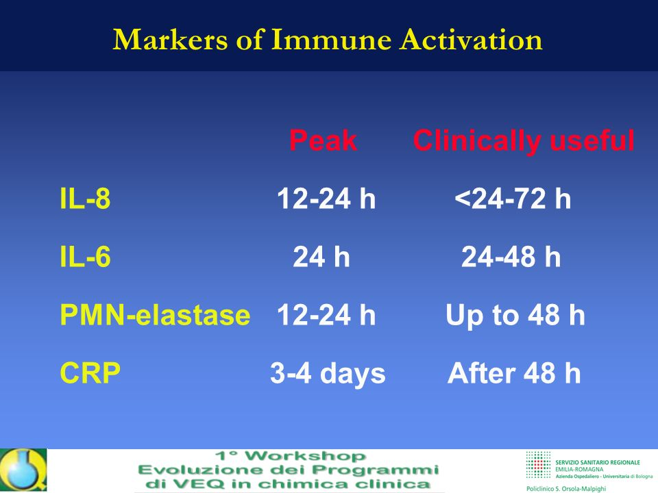 Markers of Immune Activation