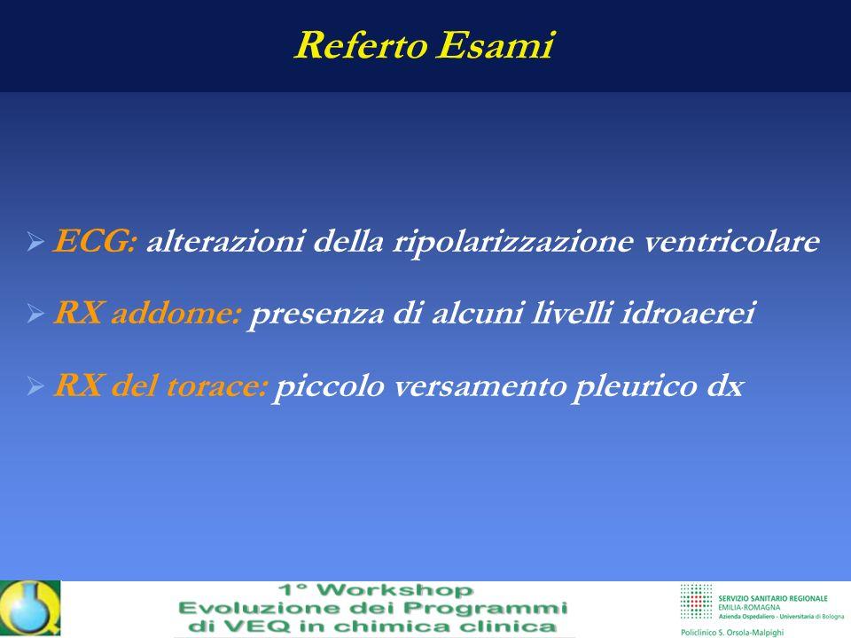 Referto Esami ECG: alterazioni della ripolarizzazione ventricolare