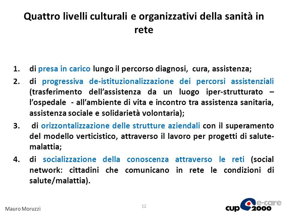 Quattro livelli culturali e organizzativi della sanità in rete