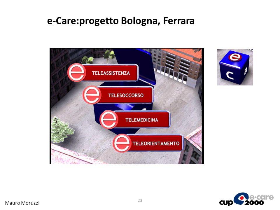 e-Care:progetto Bologna, Ferrara