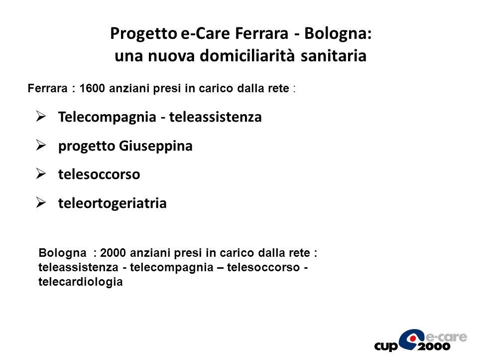 Progetto e-Care Ferrara - Bologna: una nuova domiciliarità sanitaria