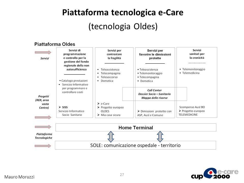 Piattaforma tecnologica e-Care