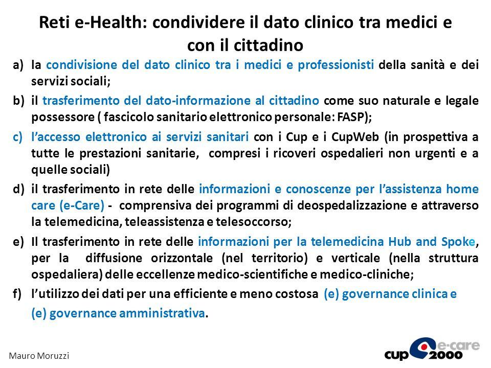 Reti e-Health: condividere il dato clinico tra medici e con il cittadino
