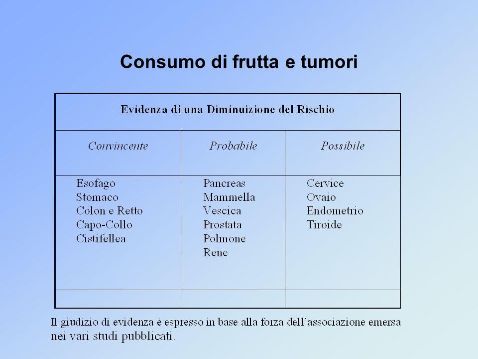 Consumo di frutta e tumori