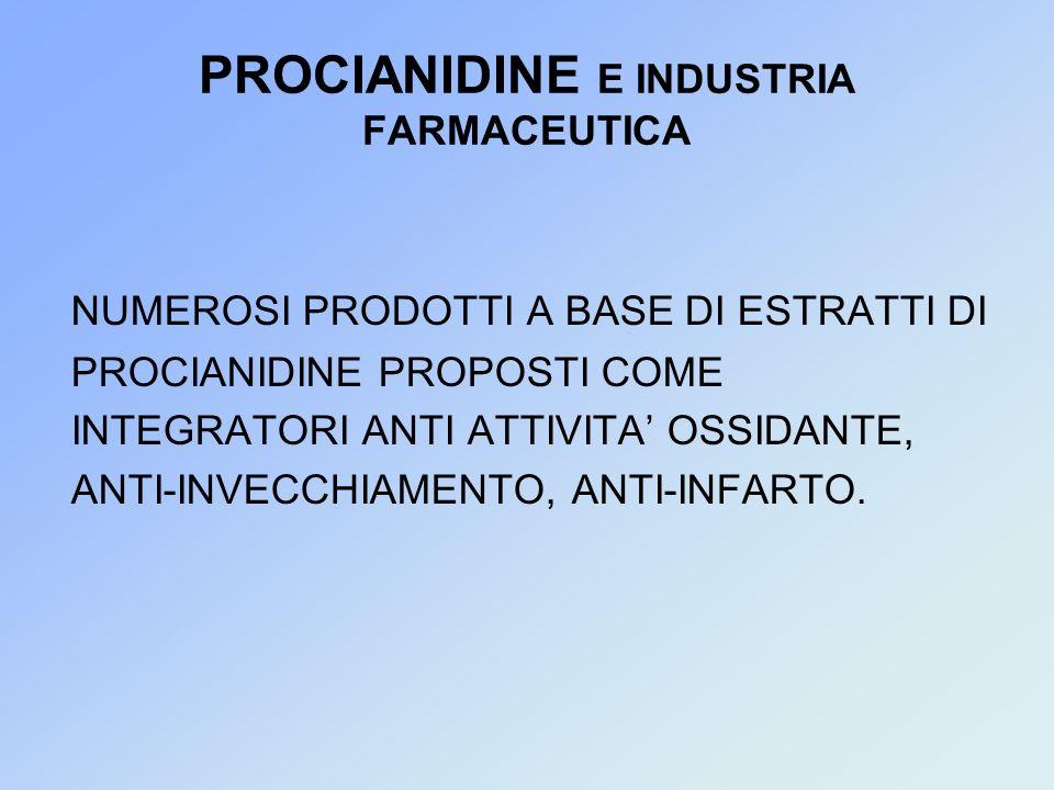 PROCIANIDINE E INDUSTRIA FARMACEUTICA
