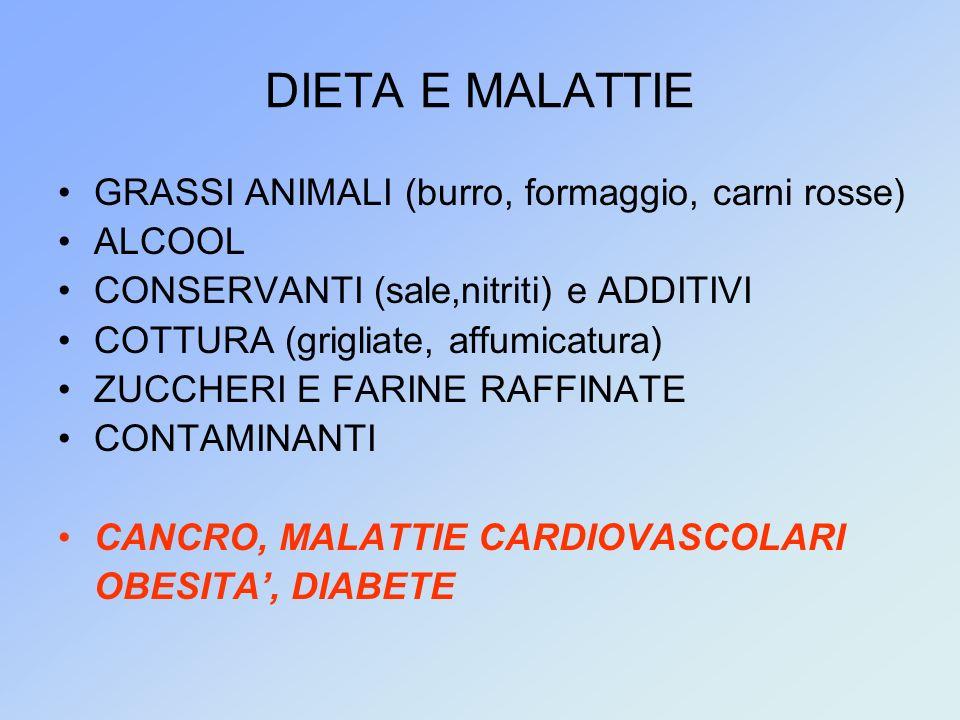 DIETA E MALATTIE GRASSI ANIMALI (burro, formaggio, carni rosse) ALCOOL