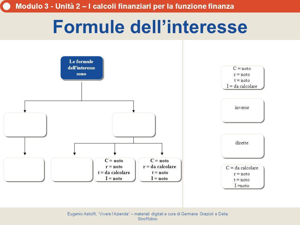 Formule dell'interesse