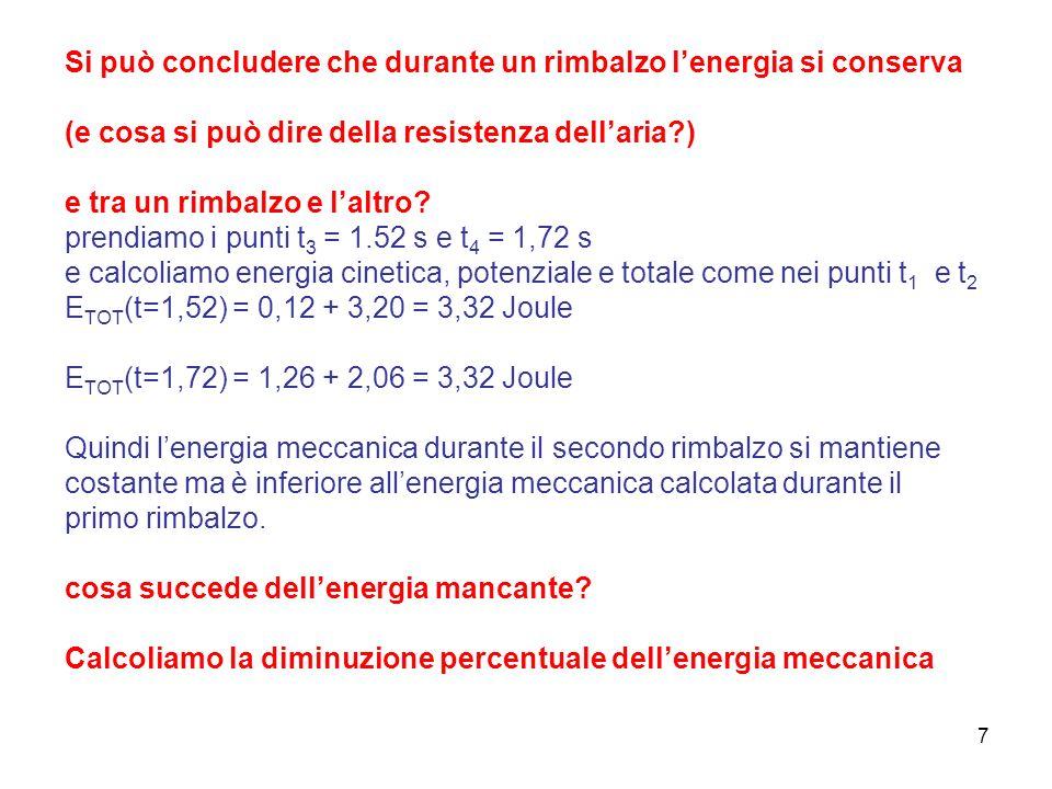 Si può concludere che durante un rimbalzo l'energia si conserva