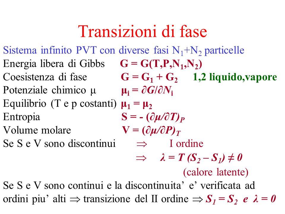 Transizioni di fase Sistema infinito PVT con diverse fasi N1+N2 particelle. Energia libera di Gibbs G = G(T,P,N1,N2)
