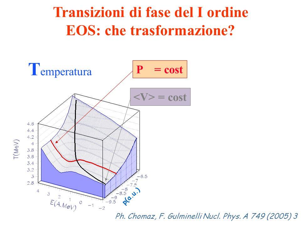 Transizioni di fase del I ordine EOS: che trasformazione