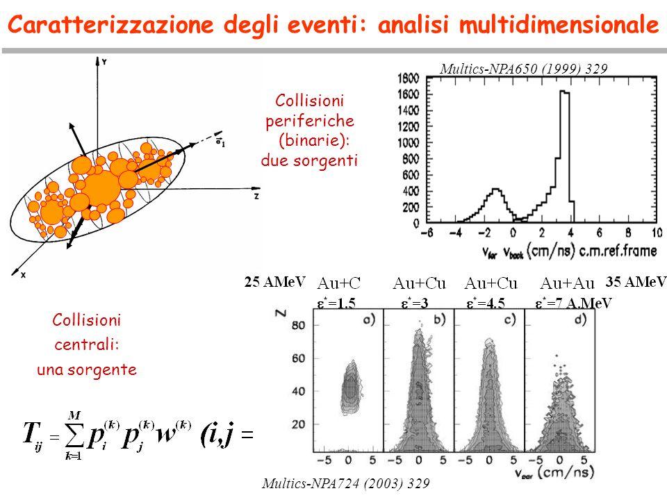 Caratterizzazione degli eventi: analisi multidimensionale
