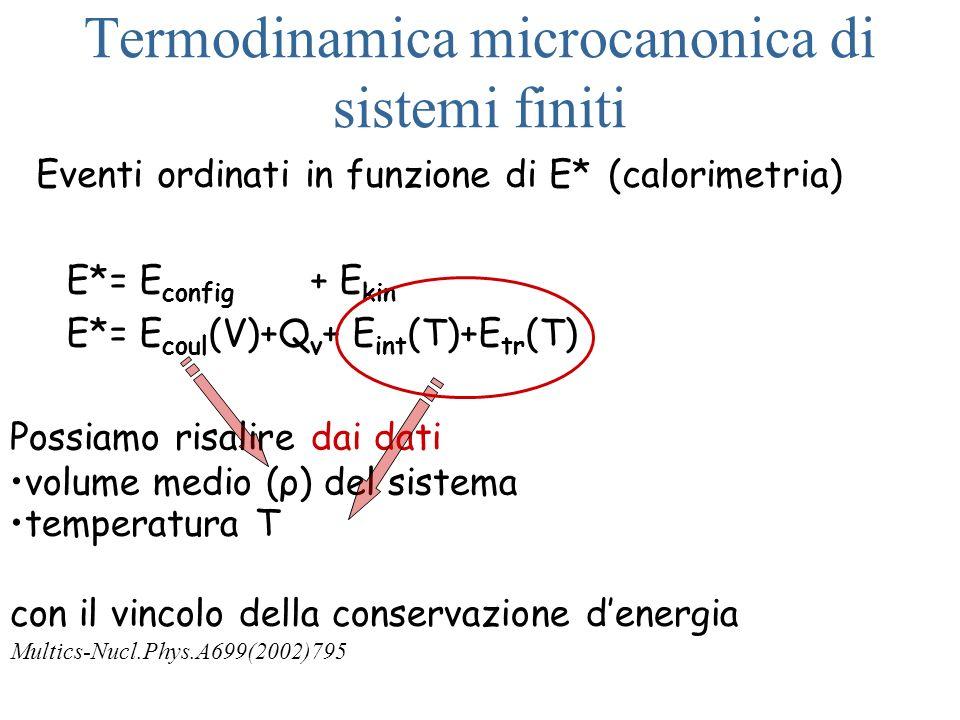Termodinamica microcanonica di sistemi finiti