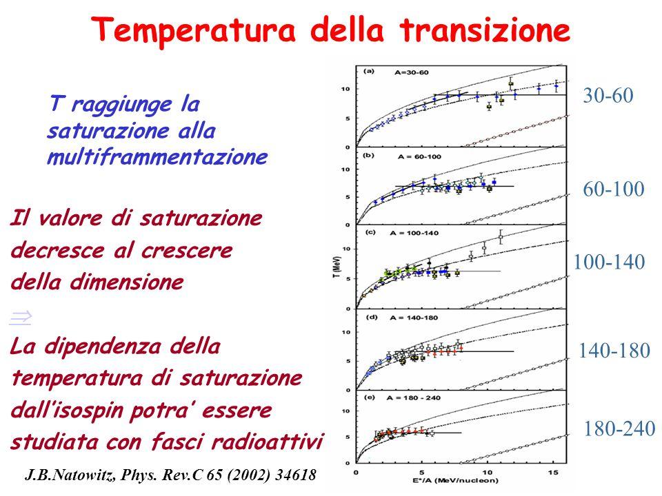 Temperatura della transizione