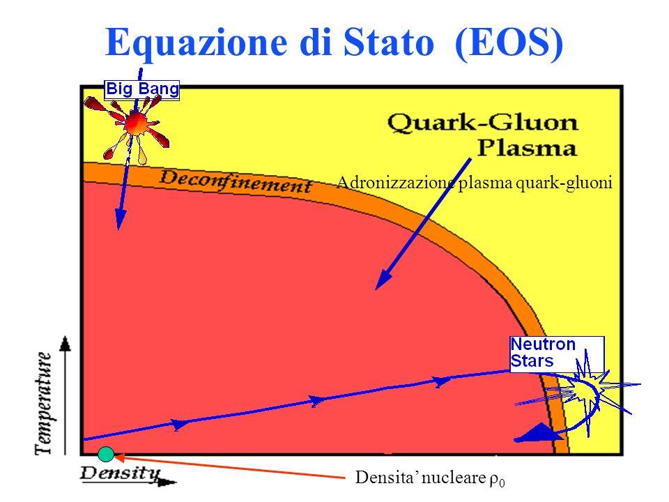 Equazione di Stato (EOS)