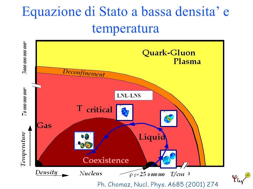 Equazione di Stato a bassa densita' e temperatura