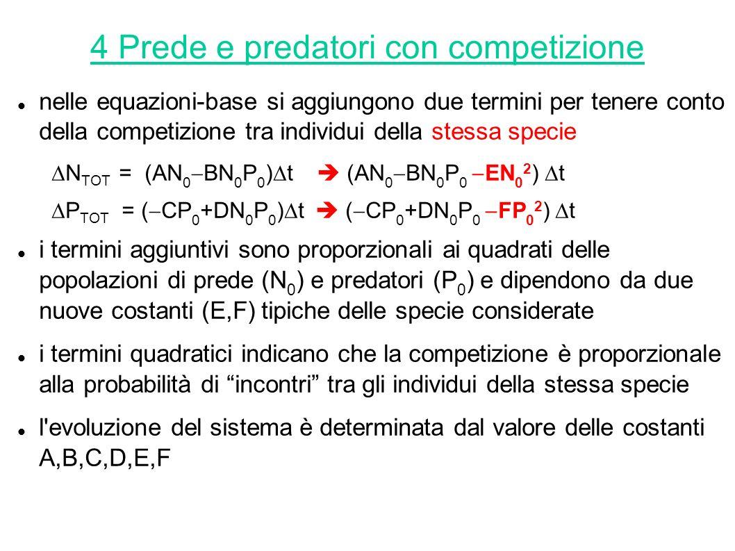 4 Prede e predatori con competizione