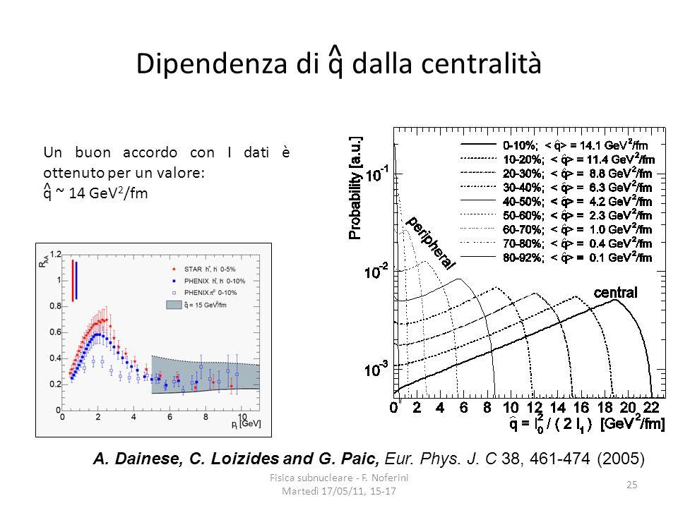 Dipendenza di q dalla centralità