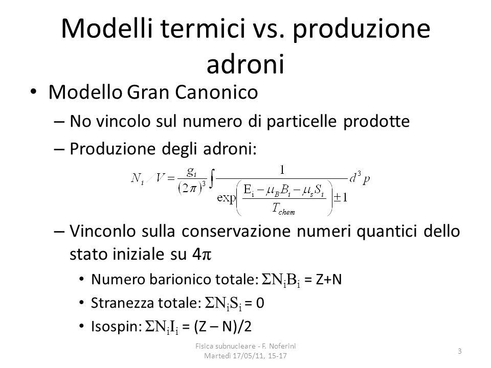 Modelli termici vs. produzione adroni