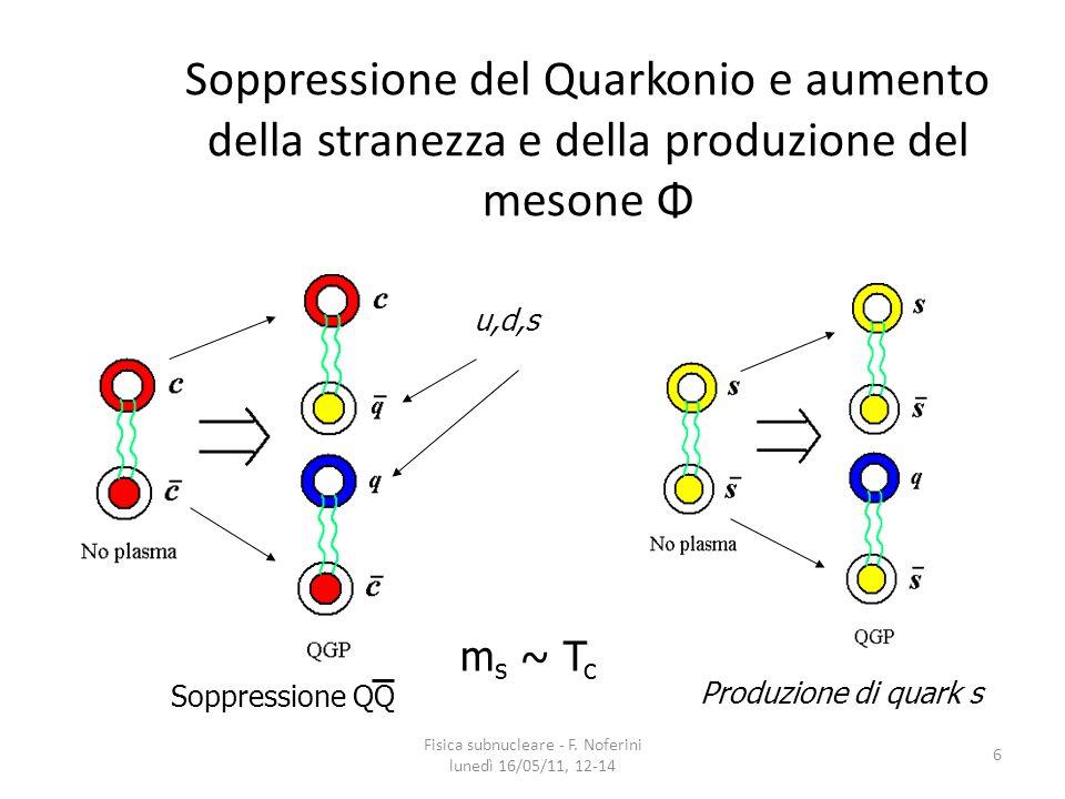 Fisica subnucleare - F. Noferini lunedì 16/05/11, 12-14