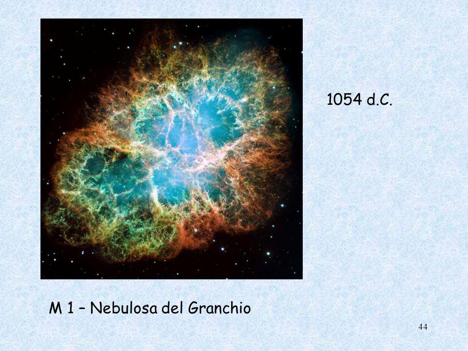 1054 d.C. M 1 – Nebulosa del Granchio