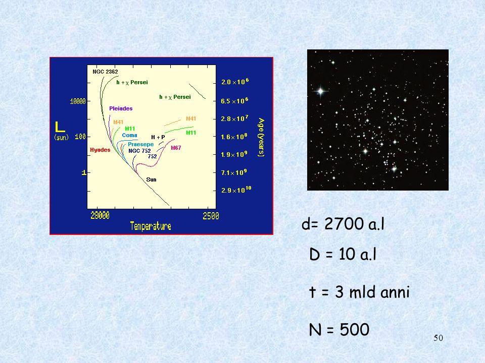 d= 2700 a.l D = 10 a.l t = 3 mld anni N = 500
