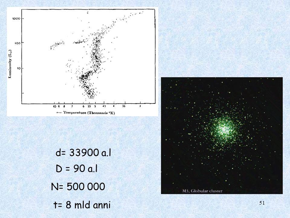 d= 33900 a.l D = 90 a.l N= 500 000 t= 8 mld anni
