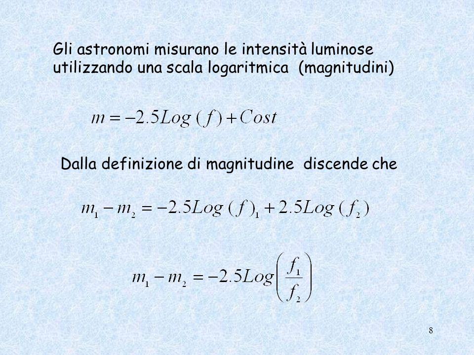 Gli astronomi misurano le intensità luminose utilizzando una scala logaritmica (magnitudini)