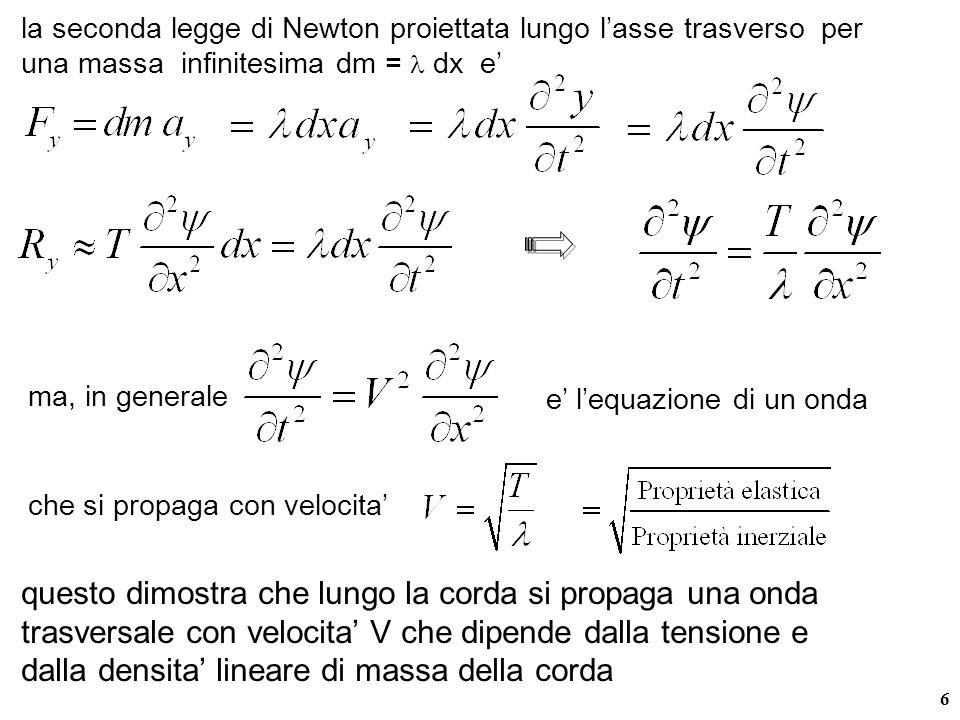 la seconda legge di Newton proiettata lungo l'asse trasverso per una massa infinitesima dm = l dx e'