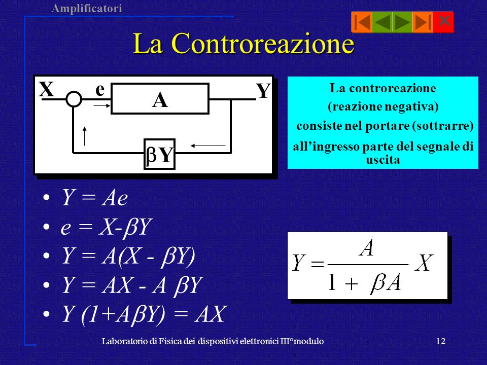 La Controreazione Y = Ae e = X-Y Y = A(X - Y) Y = AX - A Y