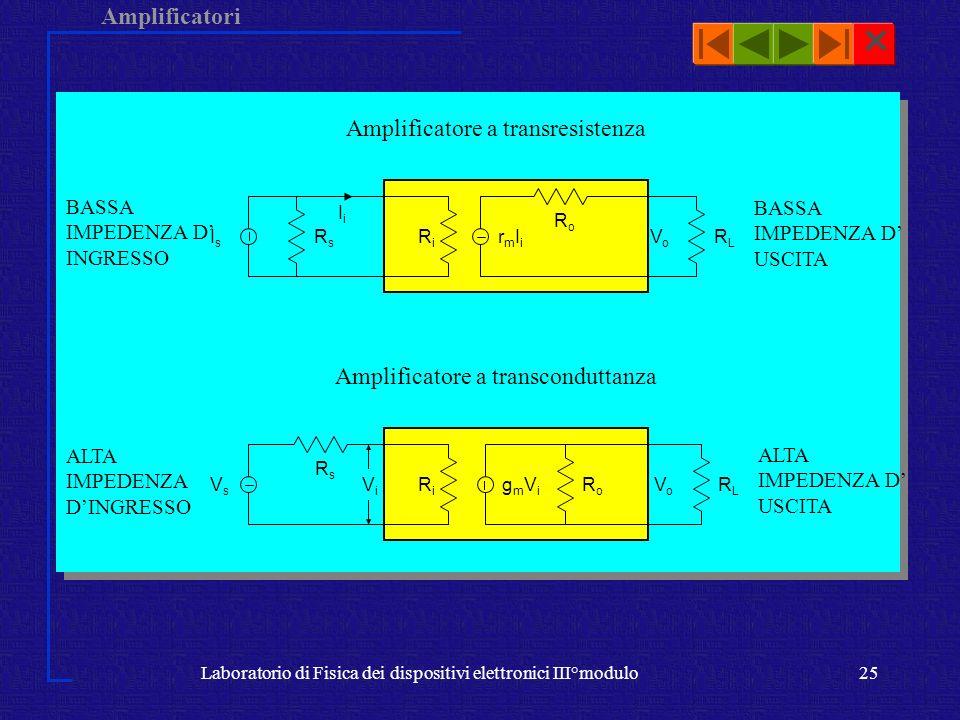 Amplificatore a transresistenza